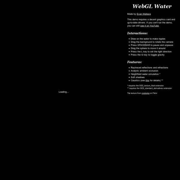 WebGL Water