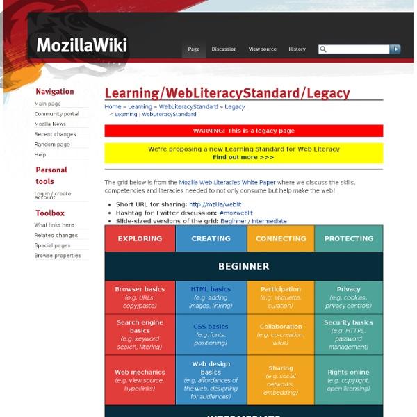 Learning/WebLiteracies