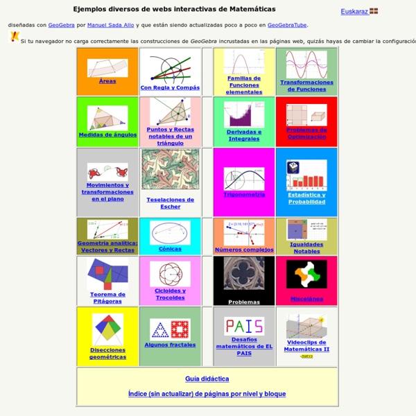Webs interactivas de Matemáticas