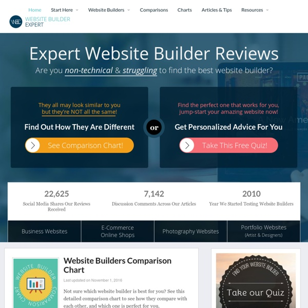 Best Website Builder Reviews for 2014
