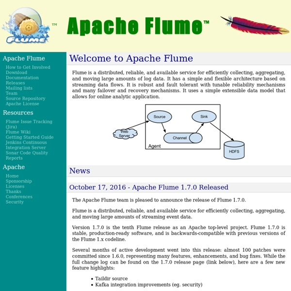 Welcome to Apache Flume — Apache Flume