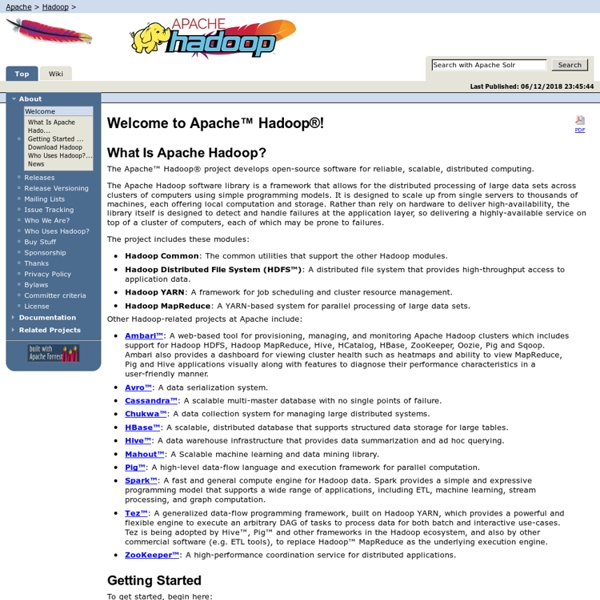Welcome to Apache™ Hadoop®!