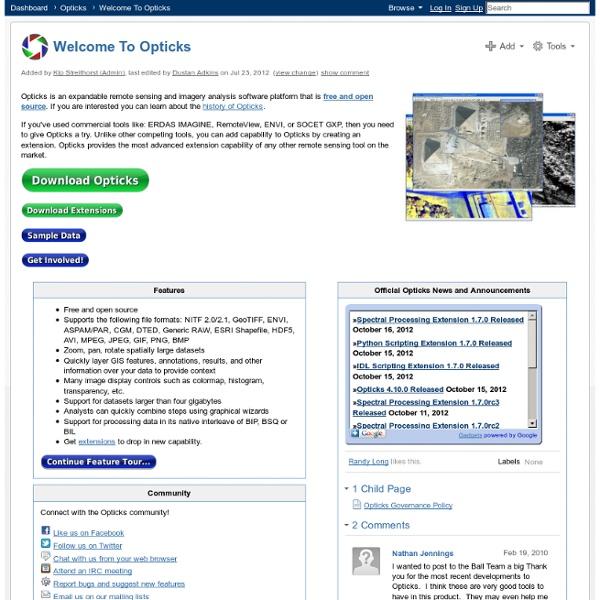 Welcome To Opticks - Opticks - Opticks Wiki