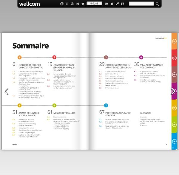 Wellcom Guide Social Media 2015