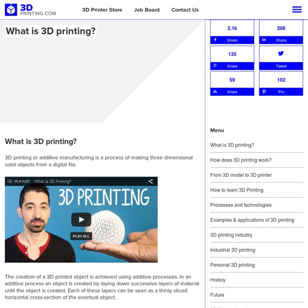 What is 3D printing? How does 3D printing work?