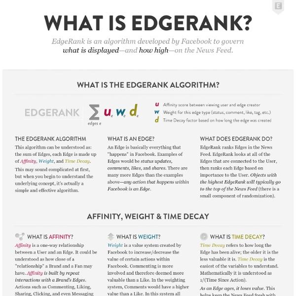 What Is EdgeRank?