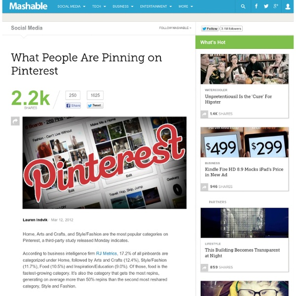 What People Are Pinning on Pinterest [STATS]