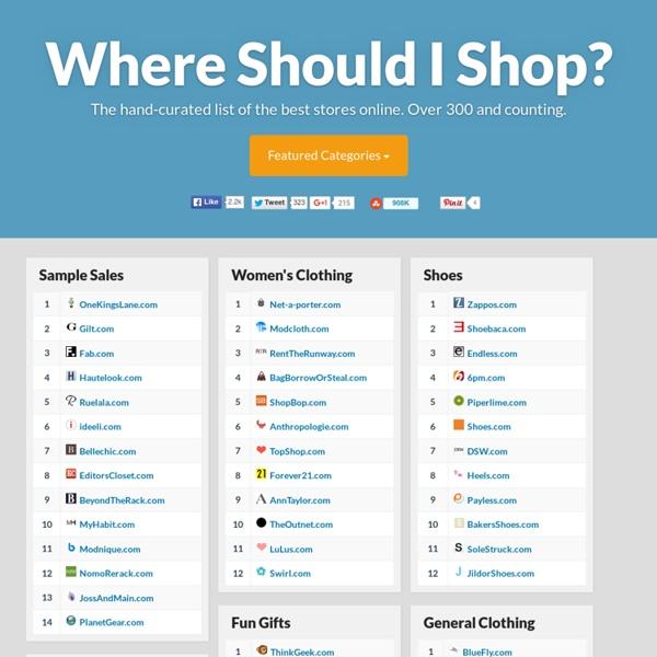 Where Should I Shop?