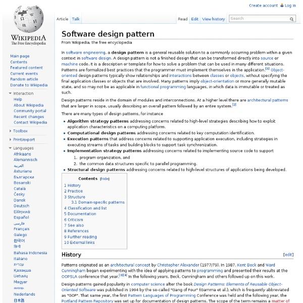 Software design pattern