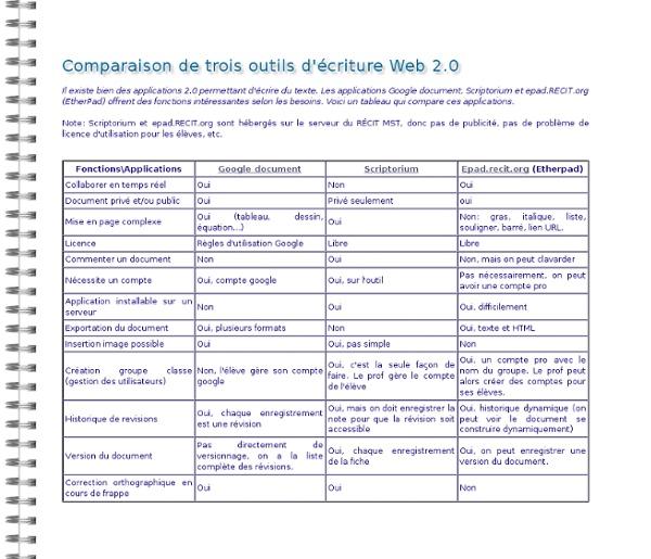 WikiRecit:TableauOutilsEcriture