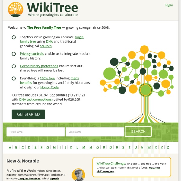 wikitree family tree and free genealogy pearltrees