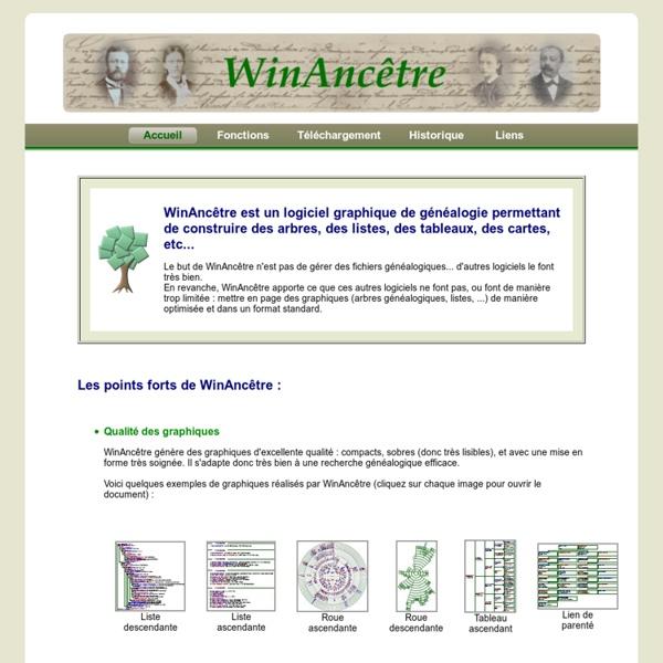 WinAncêtre: Logiciel de généalogie
