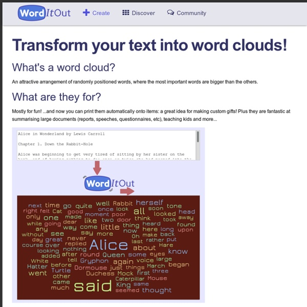 WordItOut - Generate word clouds (and make custom gifts)