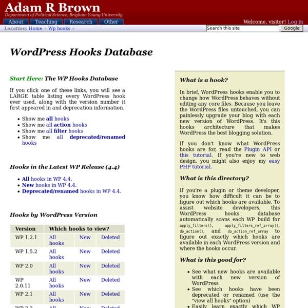 WordPress hooks database - action and filter hooks for wp plugin developers