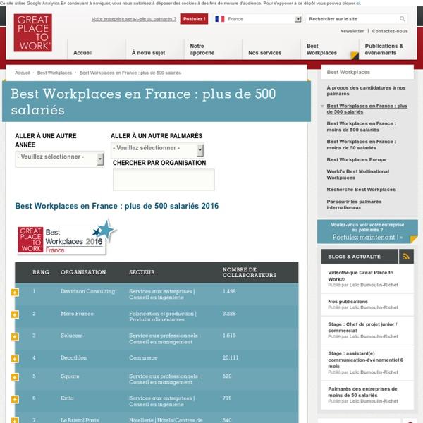 Best Workplaces en France : plus de 500 salariés