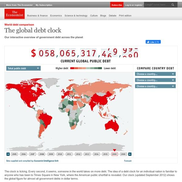 World debt comparison: The global debt clock