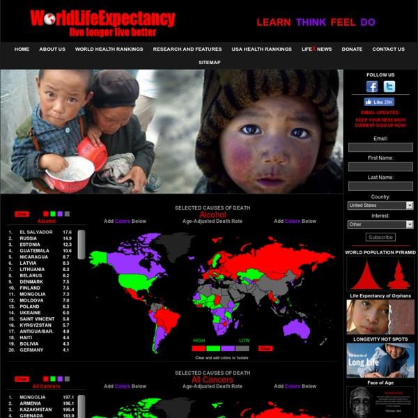 World Life Expectancy