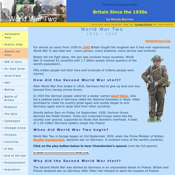 World War Two (WW2) for Kids