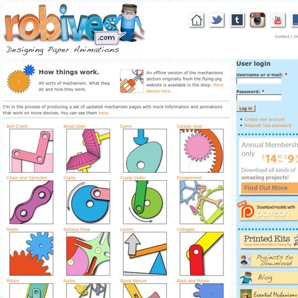 Www.robives.com
