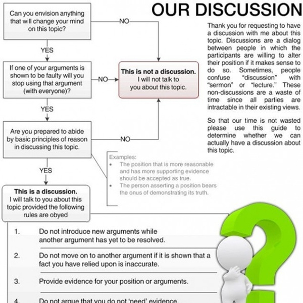A-Flowchart-to-Help-You-Determine-if-Yoursquore-Having-a-Rational-Discussion.jpg (622×866)