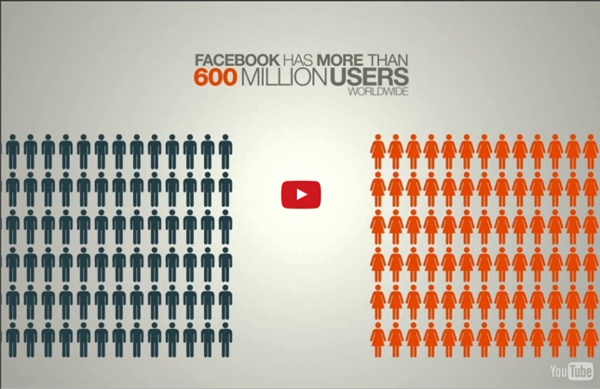The best animated infographics of the world 1280x720