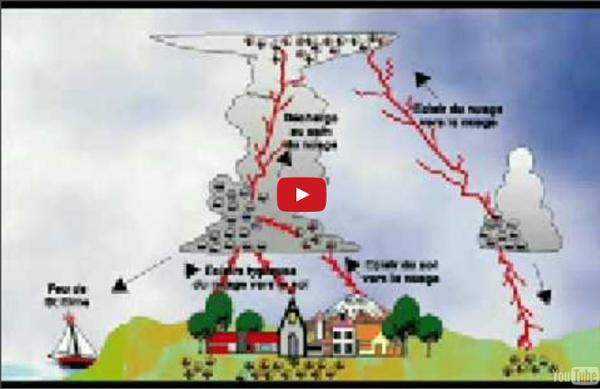 Vidéo du montage pantone, le plan pantone http://ebooks.soutien.fr