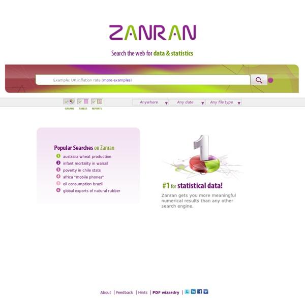 Zanran Numerical Data Search