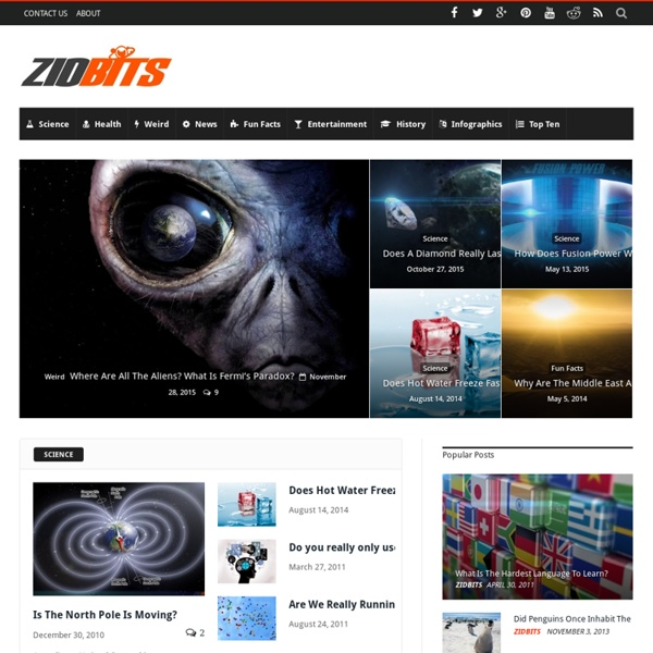Zidbits - Learn Something New Everyday!