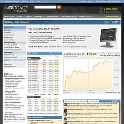 MBS Dashboard - Pricing, Charts and Commentary
