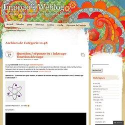 0.48 « Imppao's Weblog