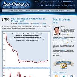 Inégalités de revenus en France (3/5) - Les-Crises.fr