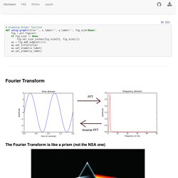 03_FourierTransform