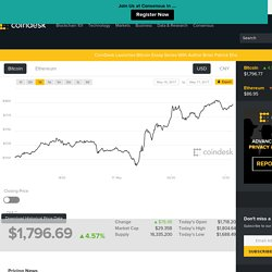 Bitcoin Price Index - Real-time Bitcoin Price Charts