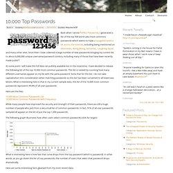 10,000 Top Passwords