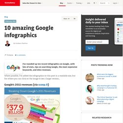 10 amazing Google infographics