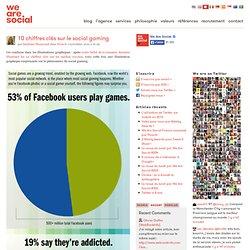 10 chiffres clés sur le social gaming