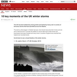 10 key moments of the UK winter storms