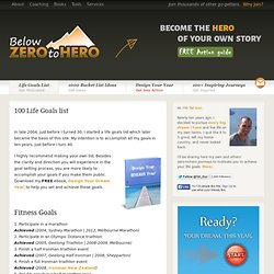 100 Life Goals list - Below Zero to Hero