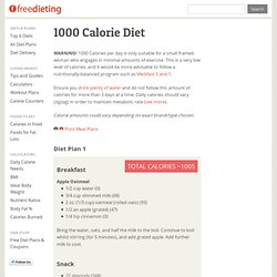 1000 Calorie Diet and Meal Plan