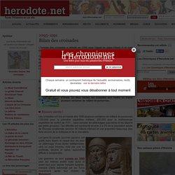 1095-1291 - Bilan des croisades