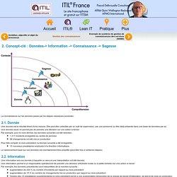 117-02.inc&pg=menu_itilv3