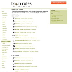 12 Brain Rules -- illustrated | Brain Rules |