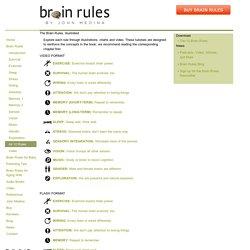 12 Brain Rules