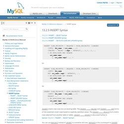 13.2.5 INSERT Syntax