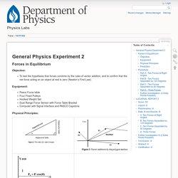 141f11l02 [Physics Labs]