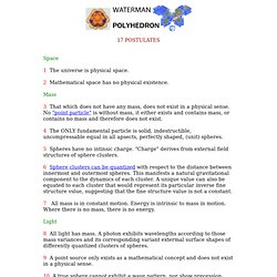 17 postulates related to Physics