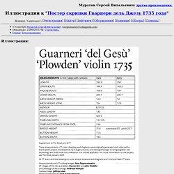 """Иллюстрации к """"Постер скрипки Гварнери дель Джезу 1735 года"""""""
