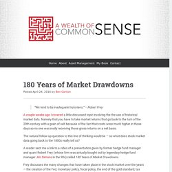 180 Years of Market Drawdowns