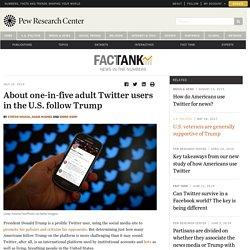 19% of U.S. adults on Twitter follow Trump