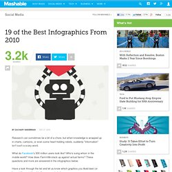 19 of the Best Infographics from 2010